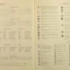 Ежедневник недатированный А4 DONNA красный, кремовый блок 32081