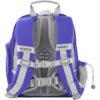 Рюкзак школьный Kite Education K19-720S-2 Smart синий 38148